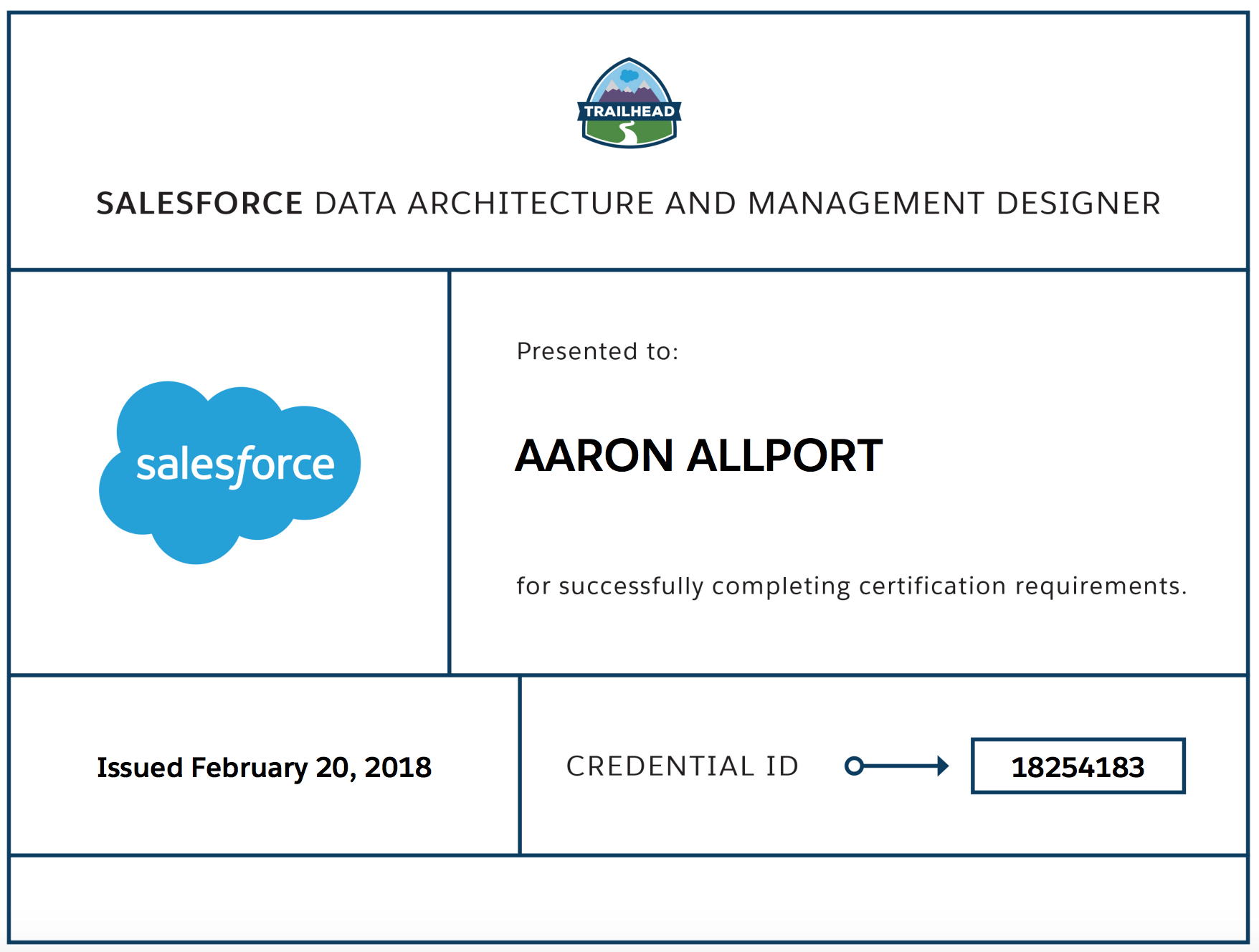 I'm a Certified Salesforce Data Management and Architecture Designer